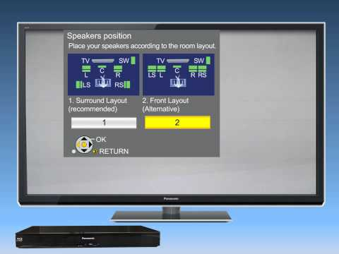 Setup & Getting TV Sound from your Home Theatre